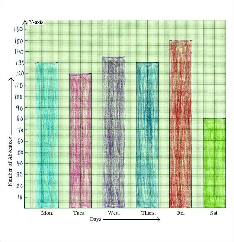 Hand Made Bar Graph Worksheet Template