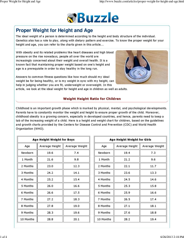Height & Weight Chart Templates For Women | Download Free