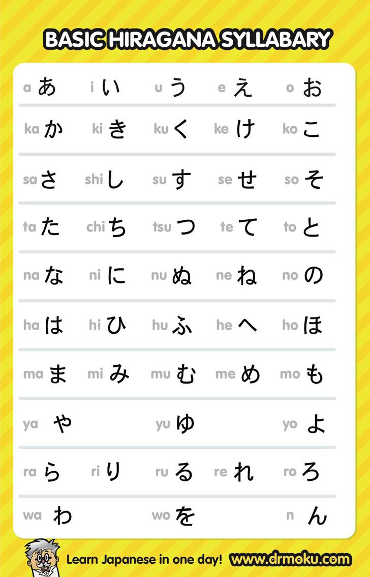 Hiragana Chart 1