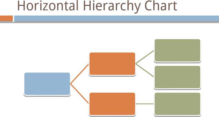 Horizontal Organization Chart 1