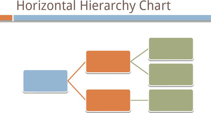 Horizontal Organization Chart  Download Free  Premium Templates