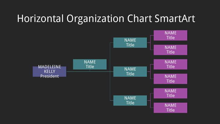 Horizontal Organization Chart 3