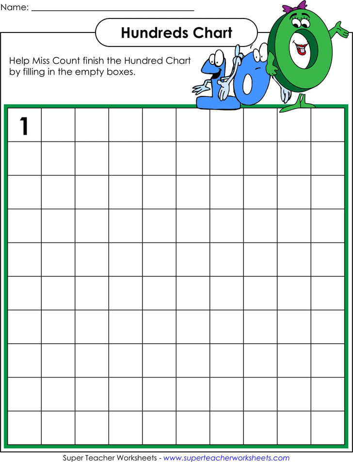 Hundreds Chart Blank