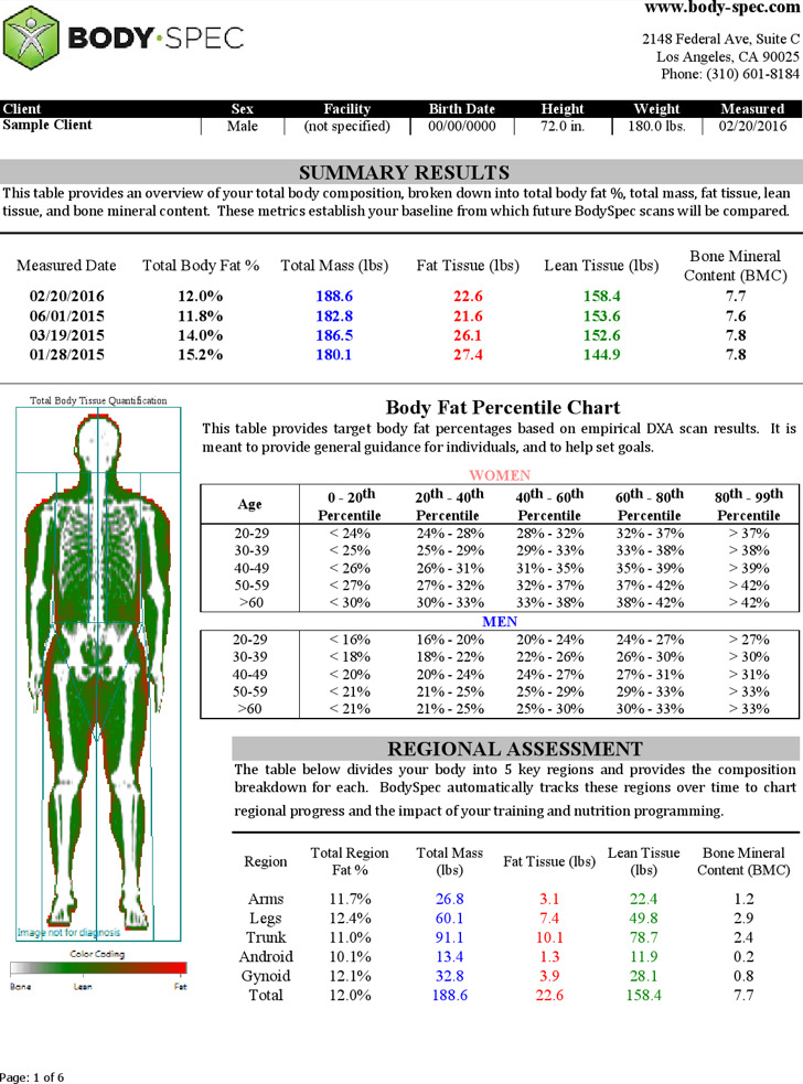 Ideal Body Fat Percentile Chart Example