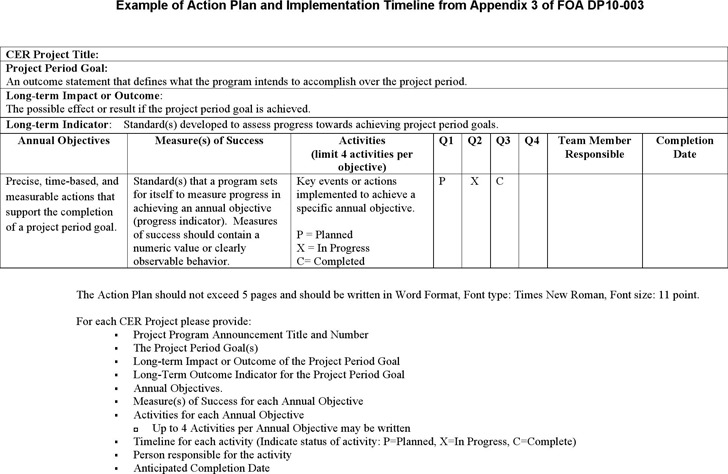 Implementation Plan Example