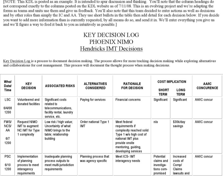 Attractive Facilities Management U003e Key Request Form