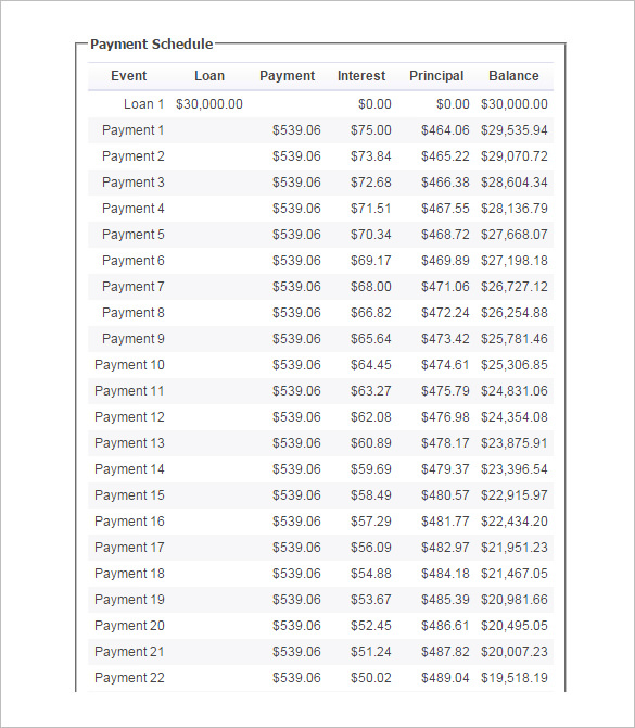amortization schedule for auto loan