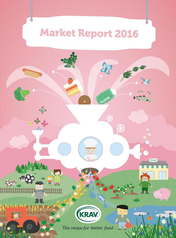 Market Report Template