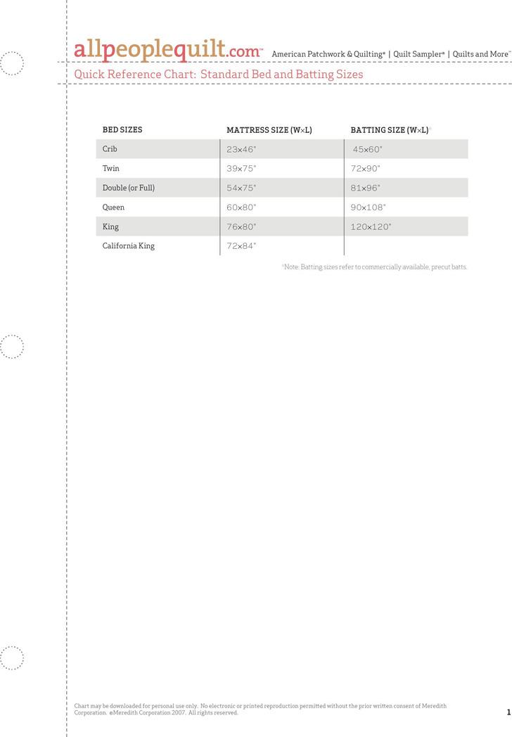 Mattress Size Chart 3