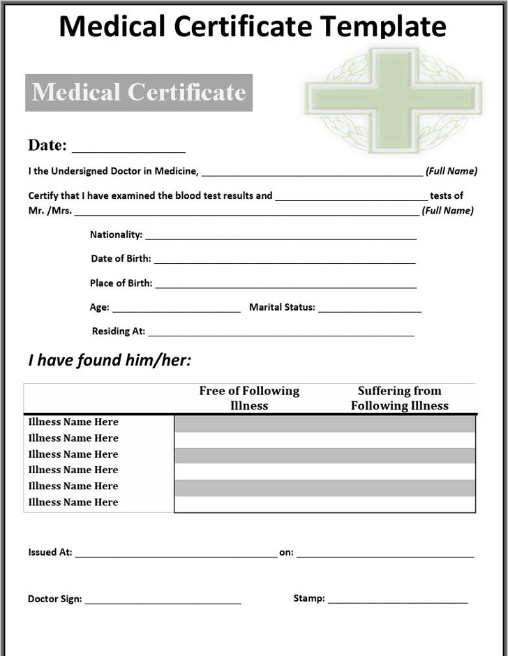 Medical Certificate Sample – Medical Certificate from Doctor