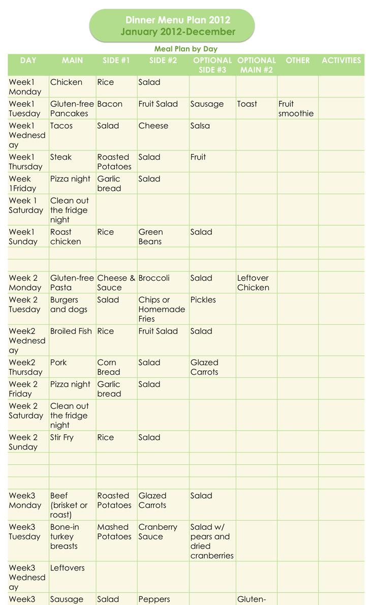 Menu Plan 2012