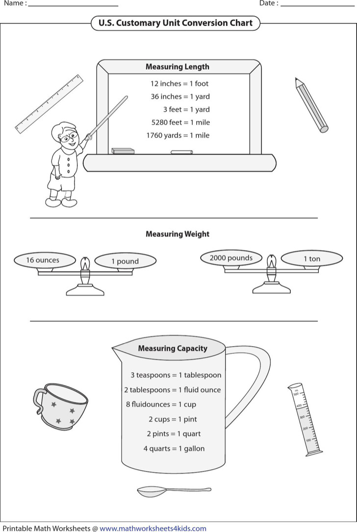 Metric And Customary Unit Conversion Chart