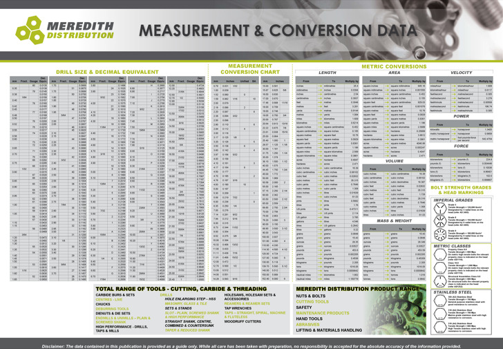 Sample Metric Conversion Chart Templates For Kids