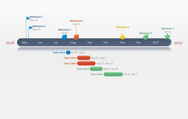 Microsoft Powerpoint Timeline Template Download