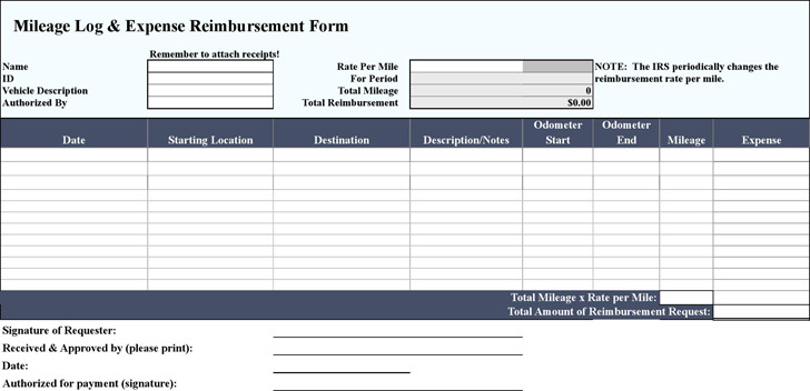Mileage Reimbursement Form | Download Free & Premium Templates