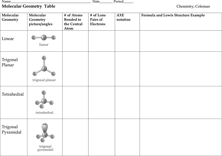 Molecular Geometry Chart  Download Free  Premium Templates