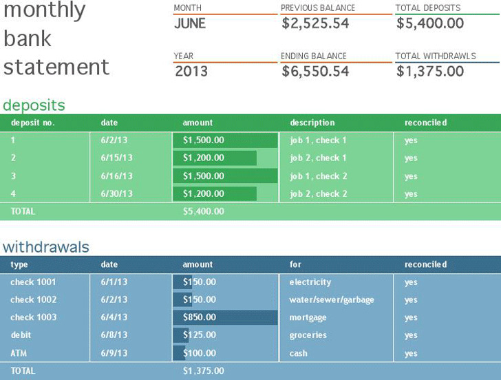 Monthly Bank Reconciliation