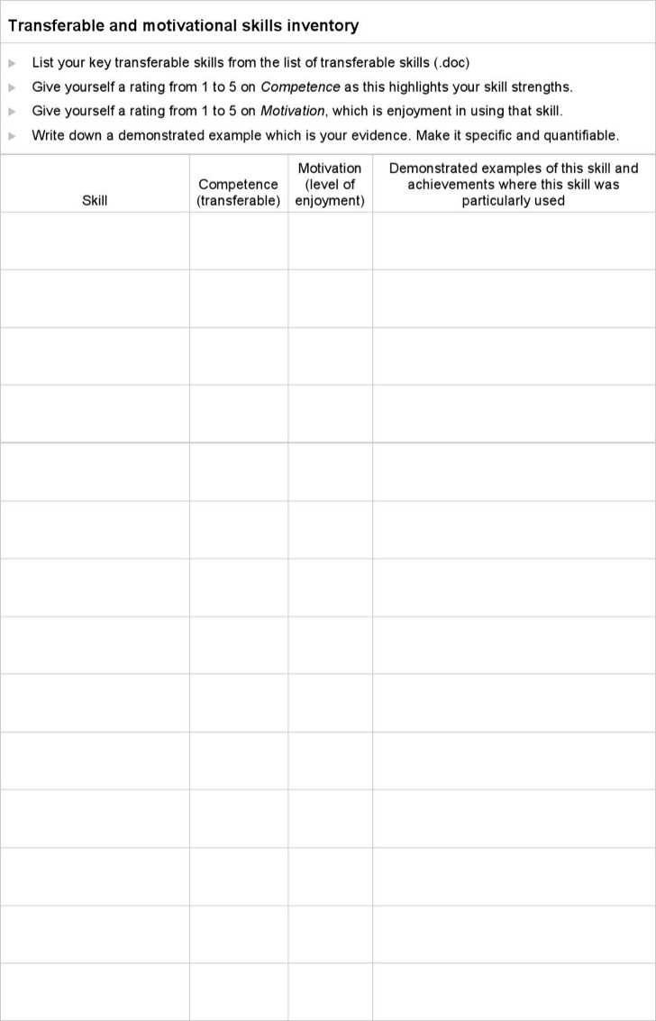 Motivation Skills Inventory Template
