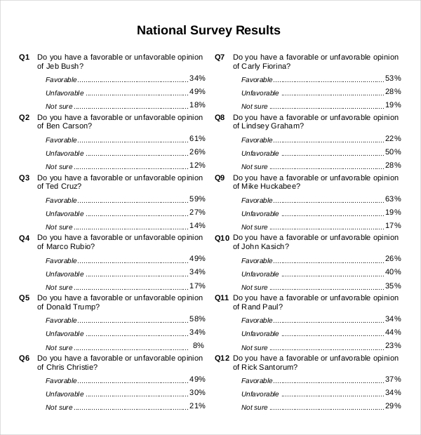 Demographic survey template mobile marketing survey report survey results template download free premium templates forms pronofoot35fo Images