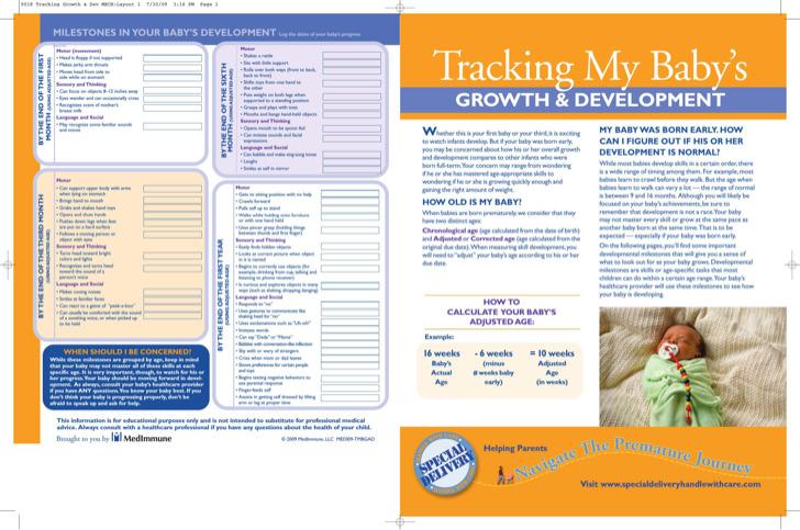 Newborn Baby Weight Growth Chart 1