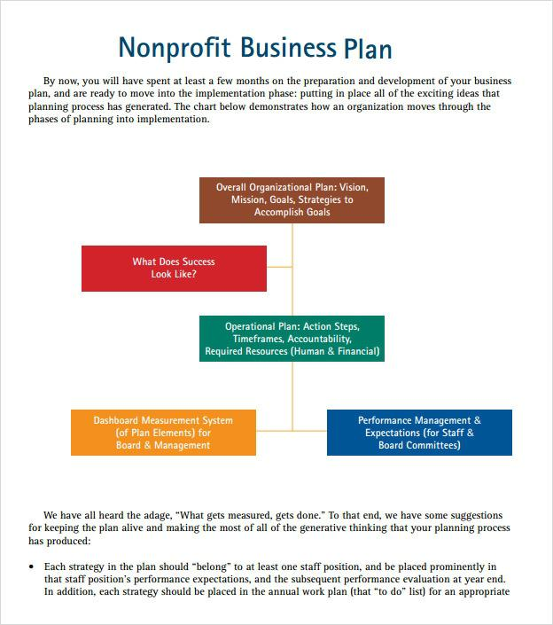 Nonprofit Trade Association Business Plan Template for Free