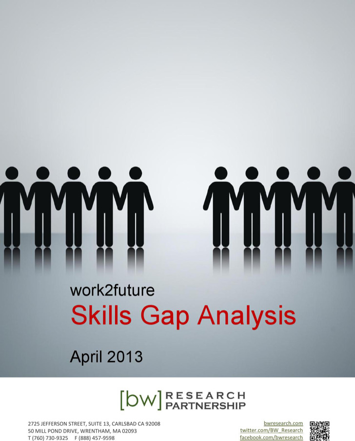 Nursing Skills Gap Analysis Template
