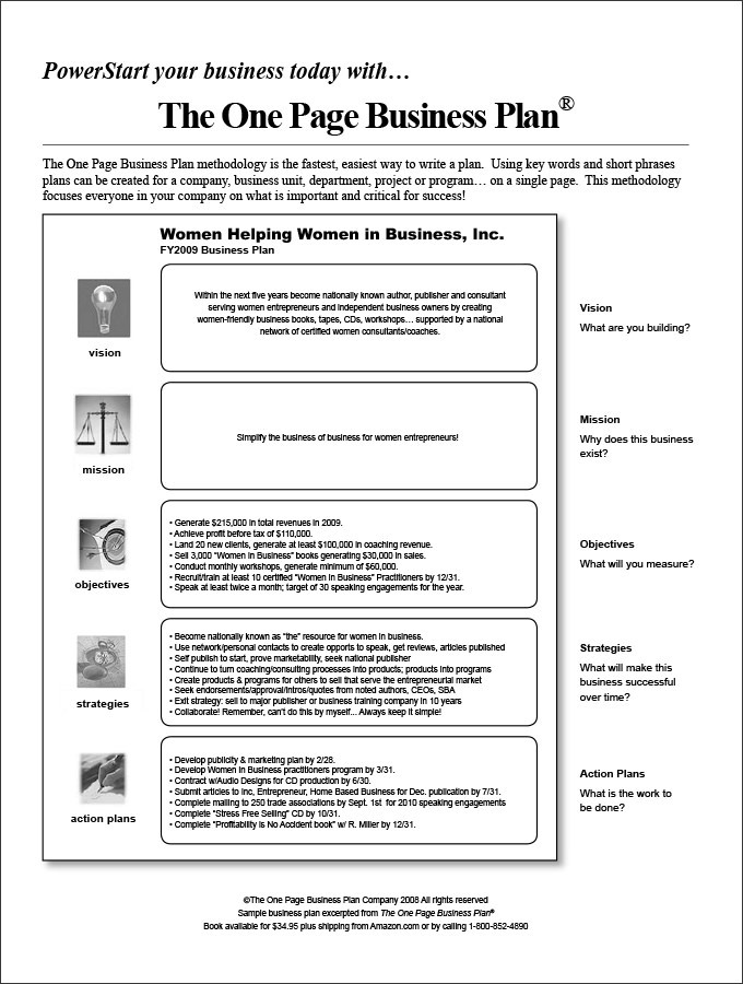 One-Page Business Plan Templates To Get Started Your Business