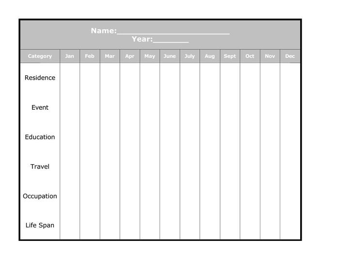 One Year Blank Personal Time Line Template PDF Format