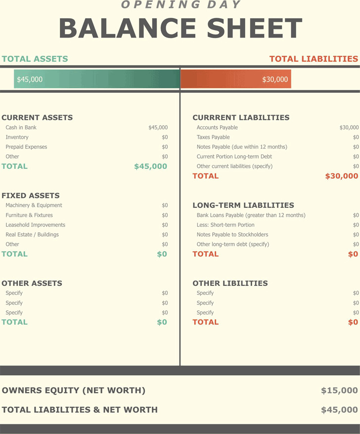 Balance Sheet Template | Download Free & Premium Templates, Forms