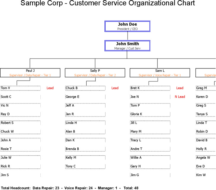 excel organizational chart templates download free premium templates forms samples for. Black Bedroom Furniture Sets. Home Design Ideas