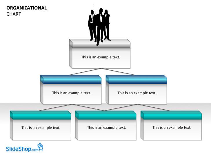 free template organizational chart