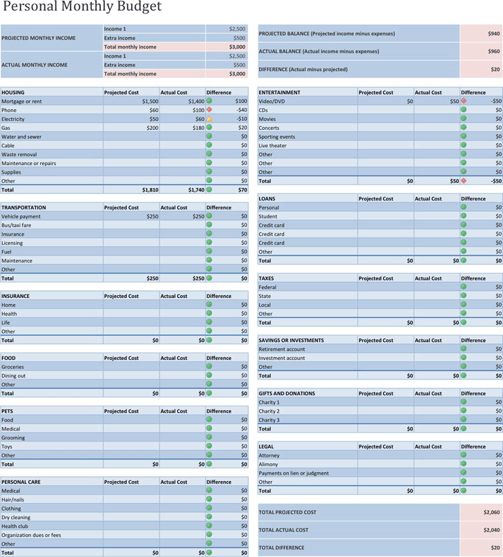Personal Budget Monthly Budget Template