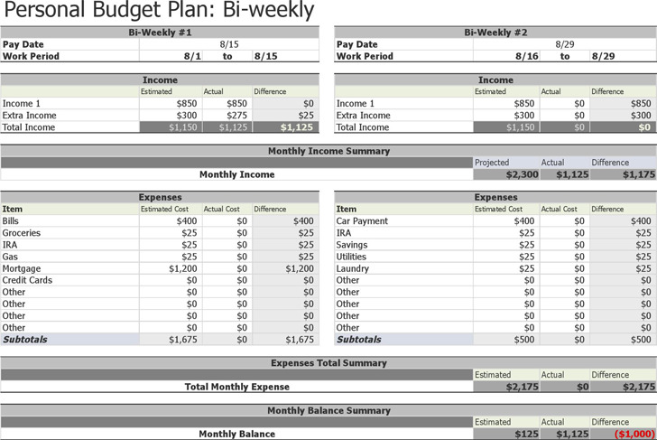 Personal Weekly Budget Template