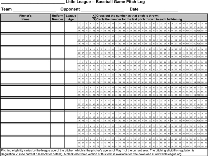 Pitching Charts | Download Free & Premium Templates, Forms