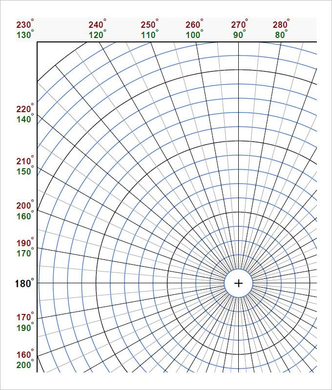 Polar Paper Coordinate Geometry Worksheet Template