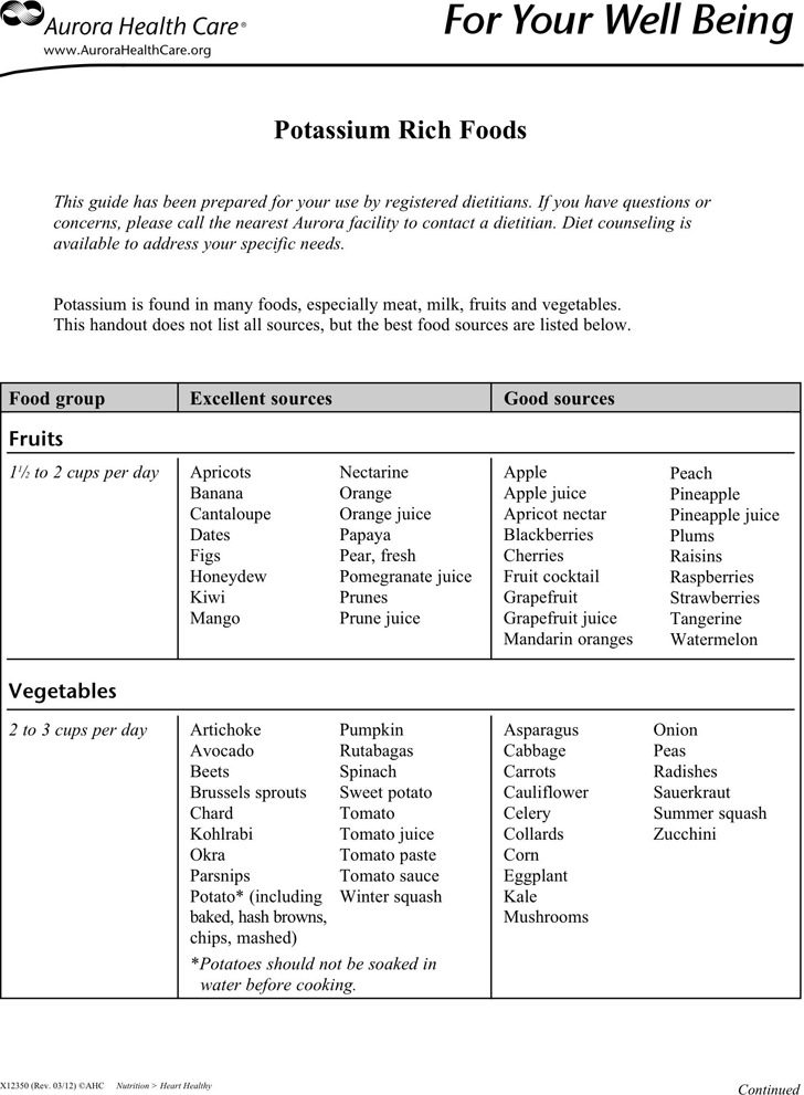Potassium Rich Foods Chart | Download Free & Premium Templates