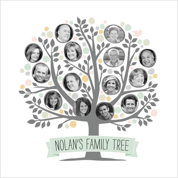 Precious Editable Photo Family Tree