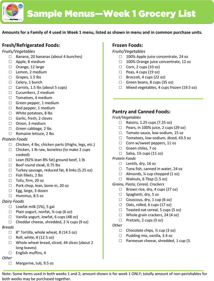 Sample Grocery List Template. Printable List | Than The Grocery