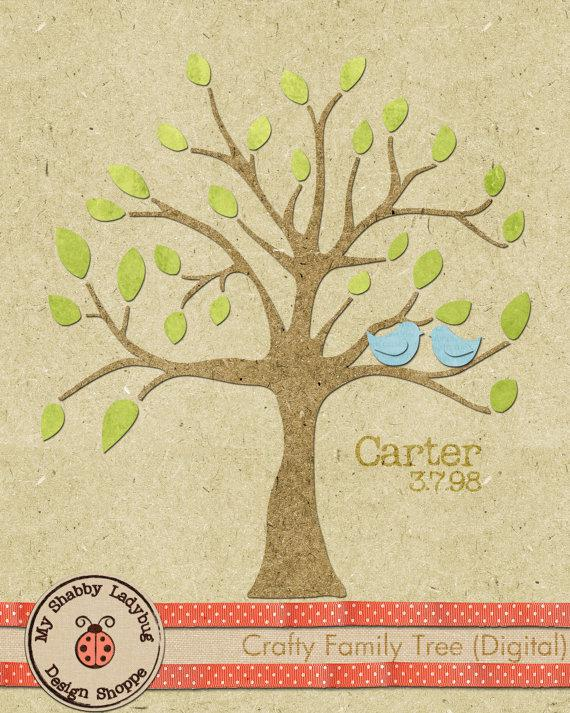Printable Watercolor Blank Family Tree Diy Download