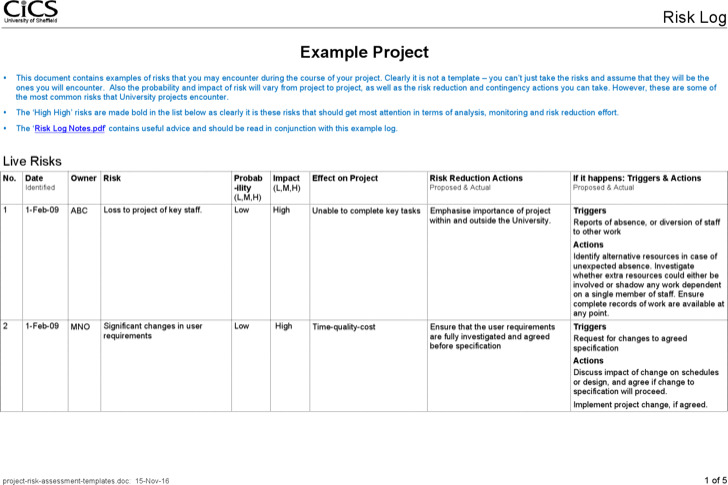 Project Risk Assessment Templates