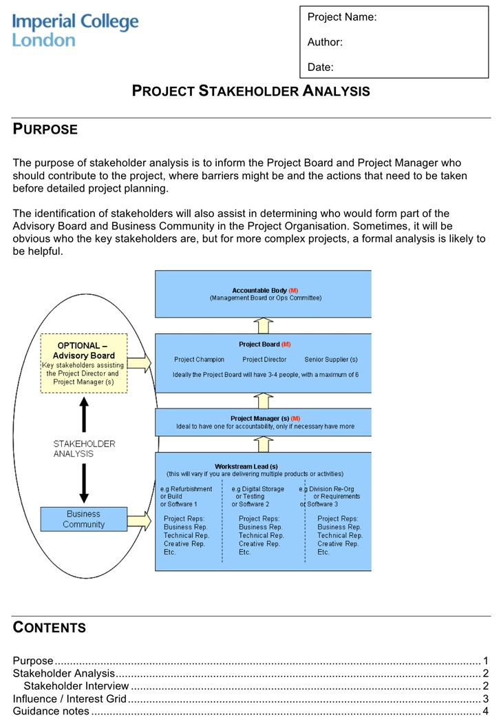 Project Stakeholder Analysis