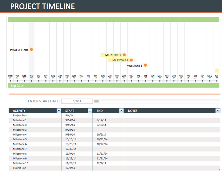 Project Timeline Template Download Free Premium Templates - Sample project timeline template