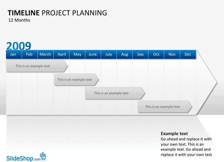 Sample Timeline A Timeline Of Geo Database Growth Development