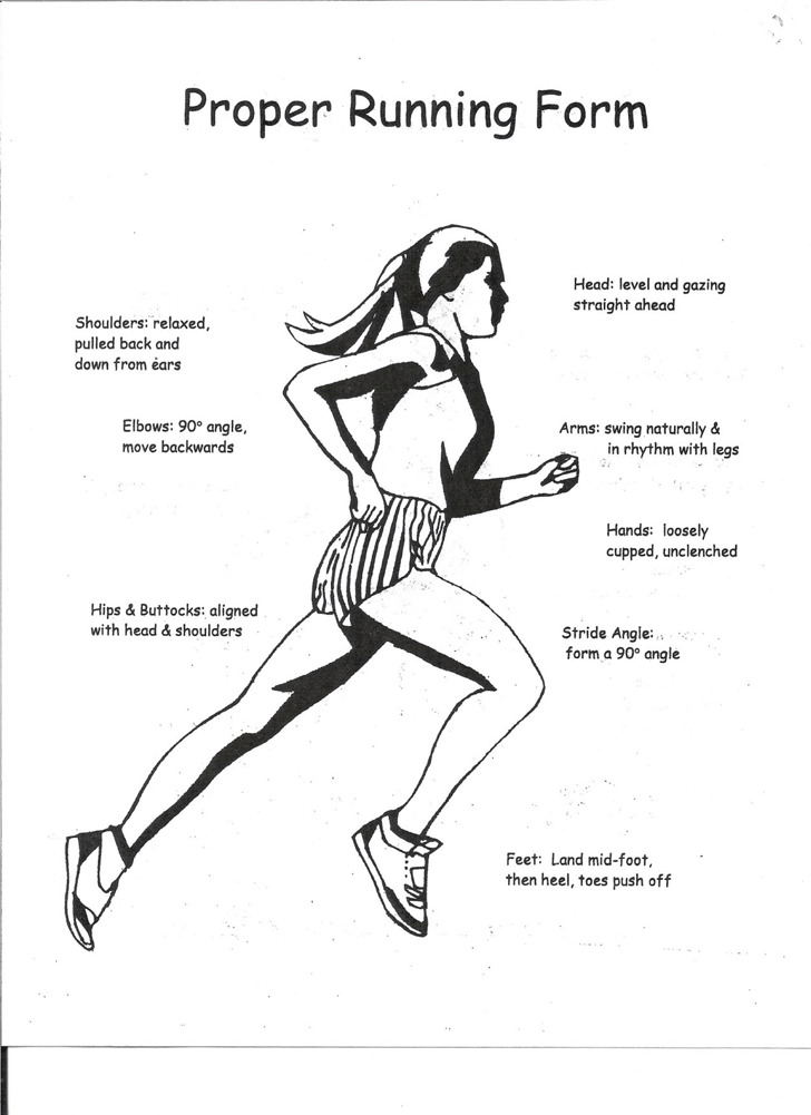 Proper Running Form  Download Free  Premium Templates Forms