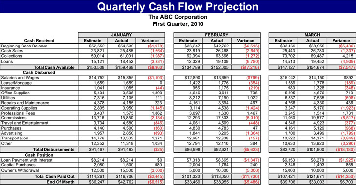Cash flow template download free premium templates for Quarterly cash flow projection template excel