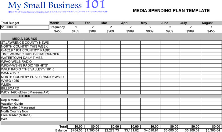 Radio Advertising Media Plan Template