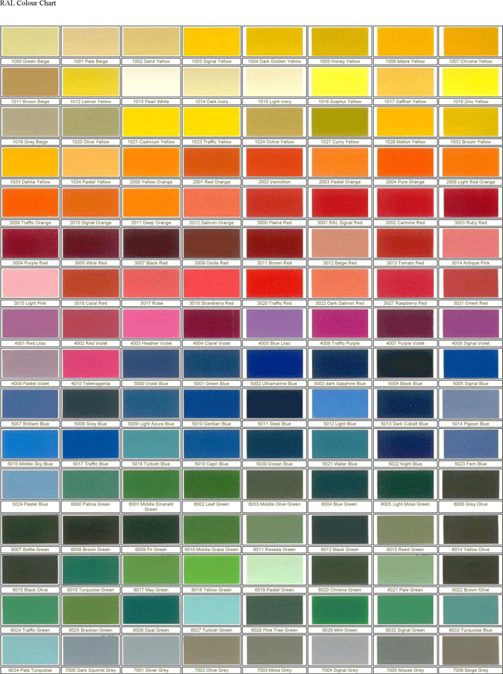 RAL Colour Chart 1