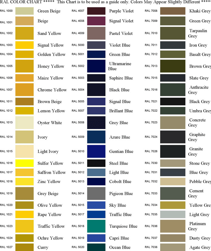 RAL Colour Chart 2