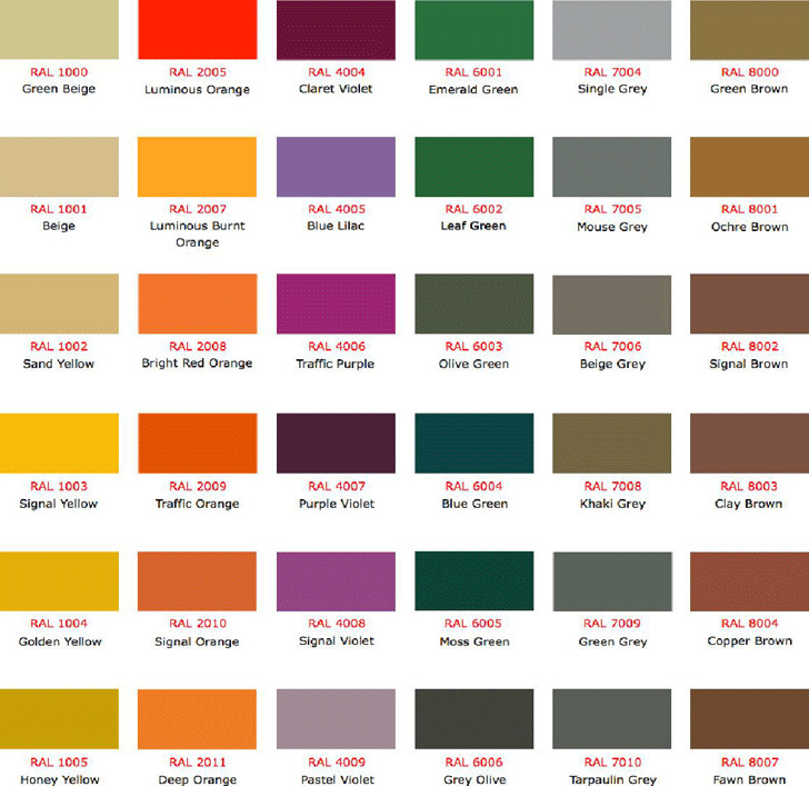 RAL Colour Chart 3