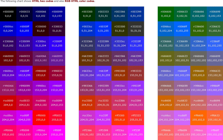 RGB HTML Color Codes